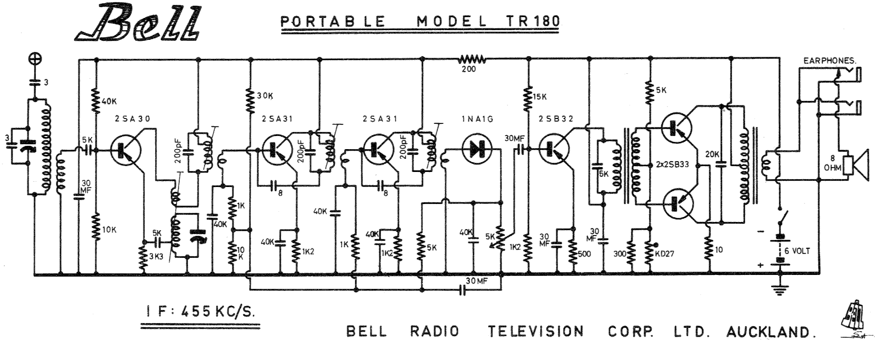 Bell TR-180 'Personal Portable'