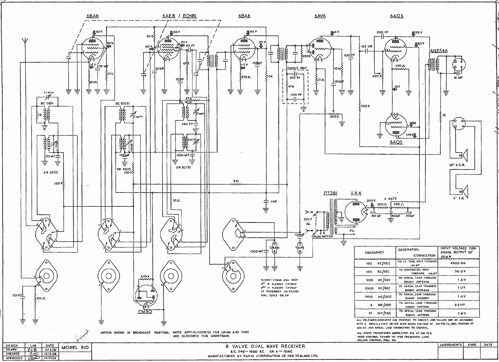 Columbus model 810 Schematic
