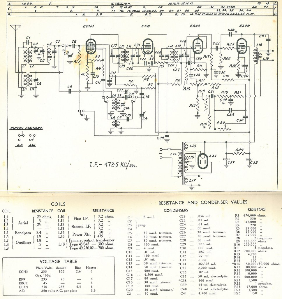 Philips 152, 153, 155 and Mullard 531, 520, 620 Schematic