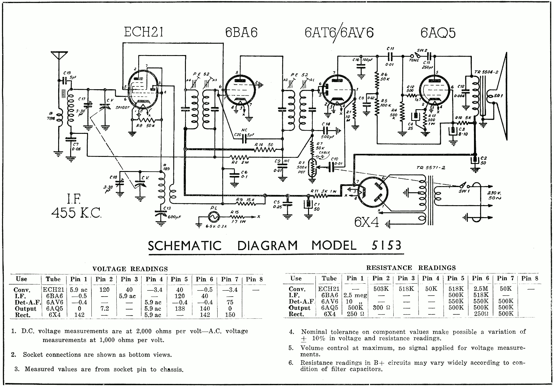 1953 Pacemaker model 5153