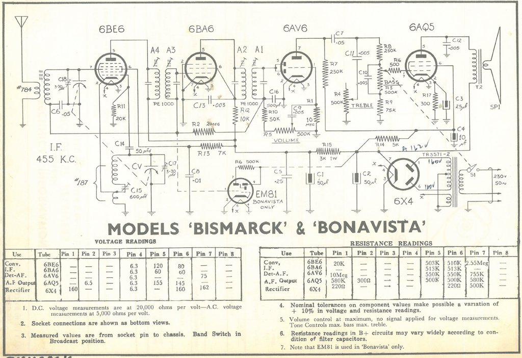 Pacemaker Bismark and Bonavista Schematic