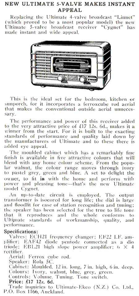 1955 Ultimate RCP